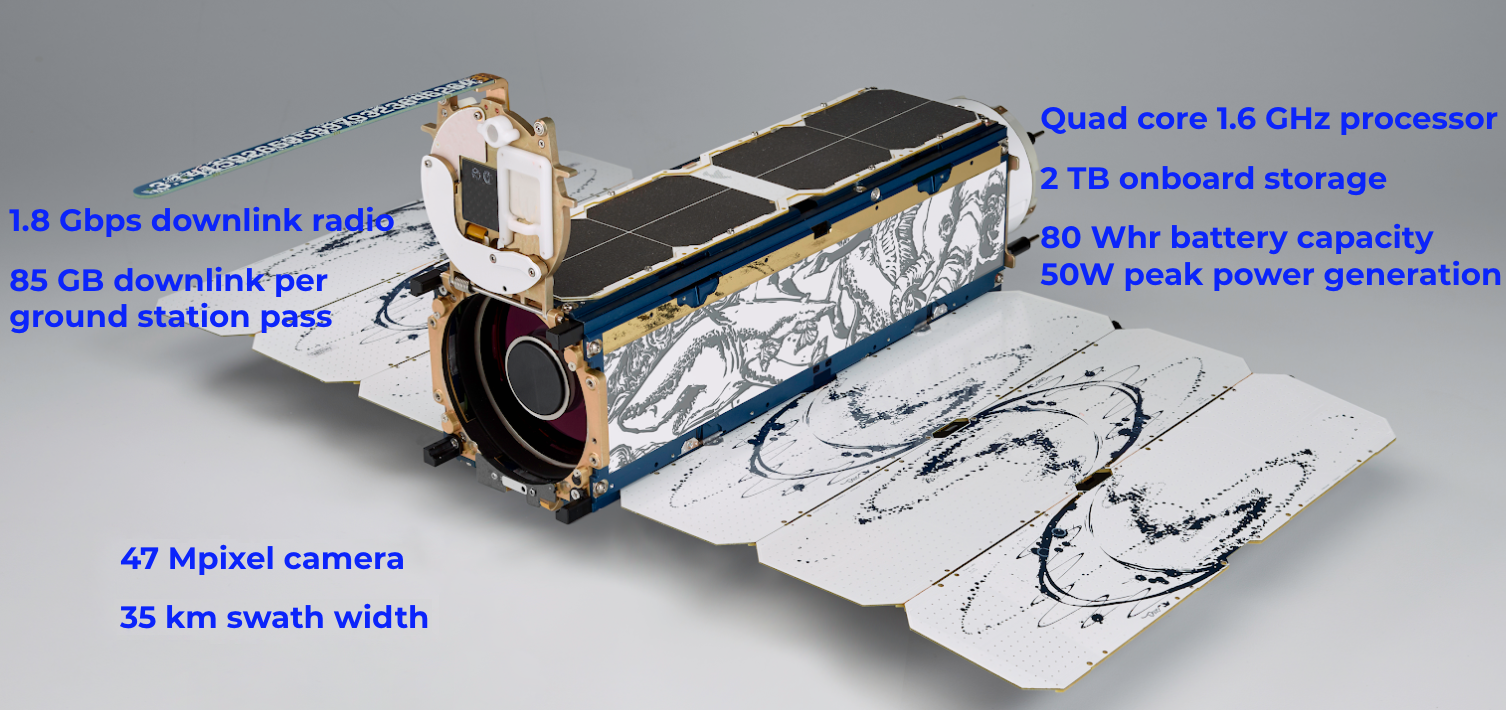 B14: The Cubesat with One of the World's Fastest Satellite